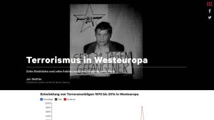 "Screenshot ""Terrorismus in Westeuropa"""