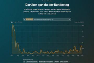 """Screenshot """"Darüber spricht der Bundestag"""""""