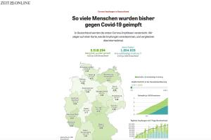 """Screenshot """"Corona-Impfungen in Deutschland"""" von Zeit Online"""