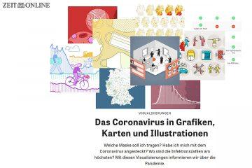 """Screenshot """"Das Coronavirus in Grafiken, Karten und Illustrationen"""""""