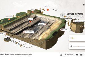 """Screenshot """"Braunkohle 360°: Mitten im Tagebau"""""""